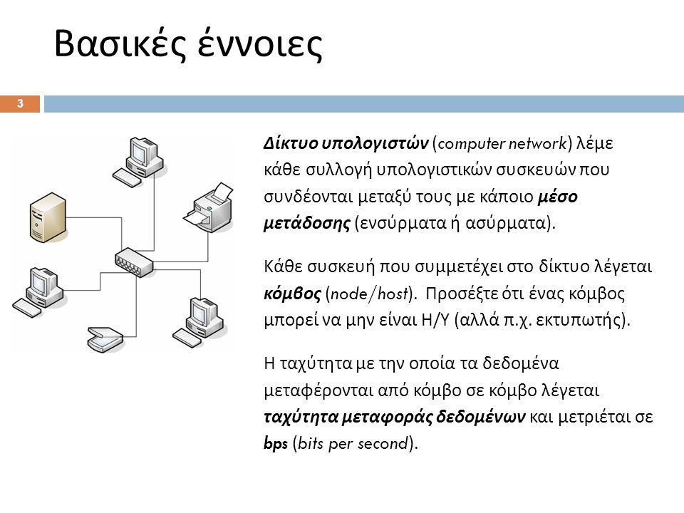 Βασικές έννοιες [2]